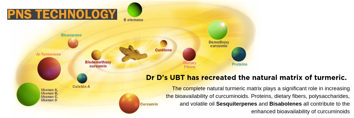 Dr. D's UBT has recreated the natural matrix of turmeric which plays a significant role in increasing the bioavailability of curcuminoids.